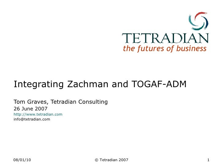 Integrating Zachman and TOGAF-ADM Tom Graves, Tetradian Consulting 26 June 2007 http://www.tetradian.com [email_address] 2...