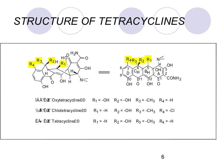 Tetracycline doxycycline minocycline - Le cialis agit au