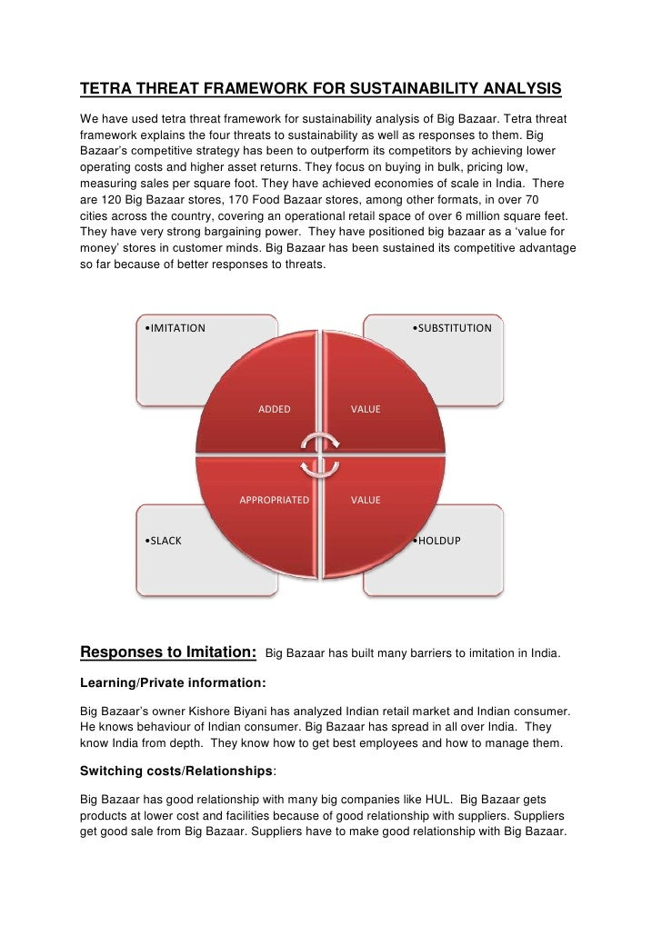 Tetra threat framework for big bazaar