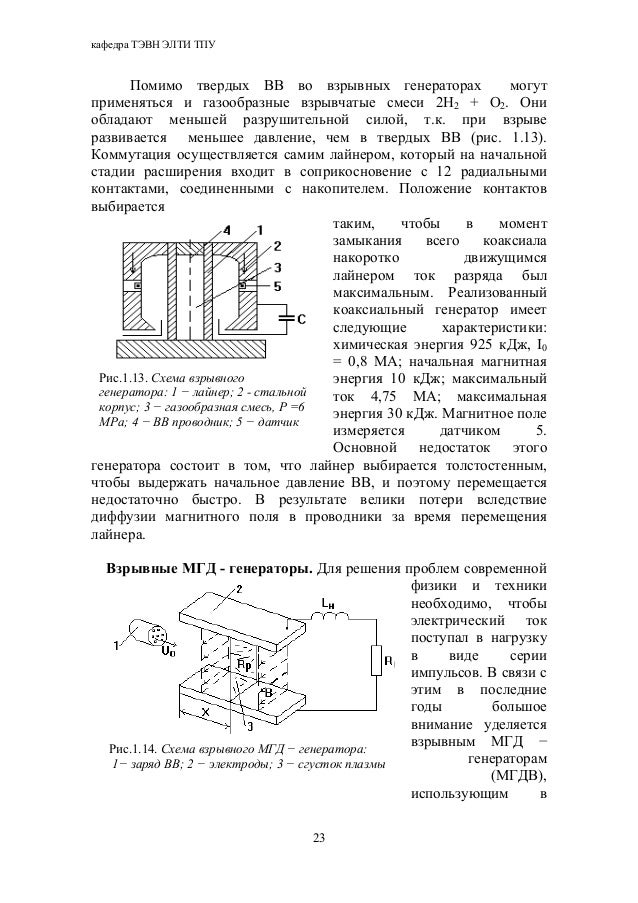 Схема взрывного МГД