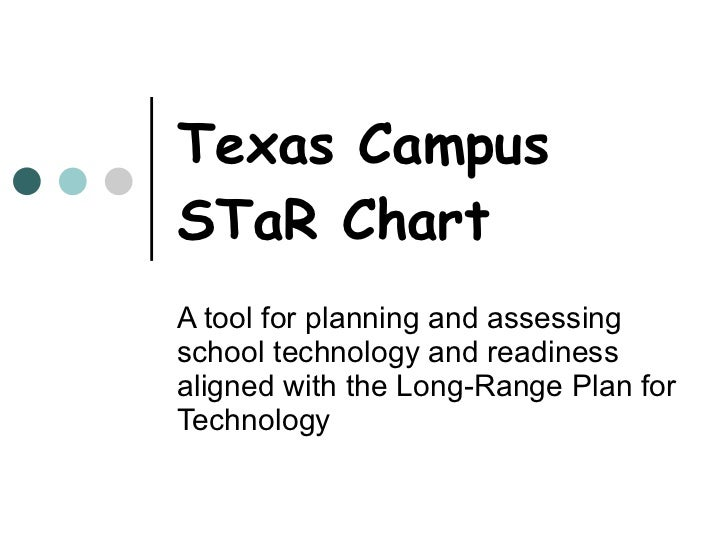 Texas Campus STaR Chart A tool for planning and assessing school technology and readiness aligned with the Long-Range Plan...