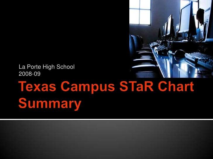 Texas Campus STaR Chart Summary<br />La Porte High School<br />2008-09<br />