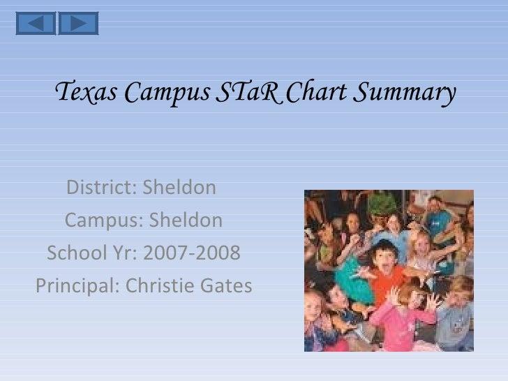 Texas Campus S Ta R Chart Summary