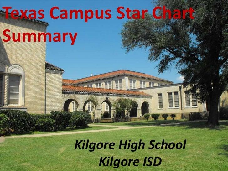 Texas campus star chart summary