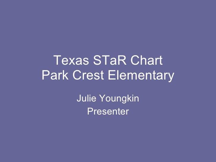 Texas STaR Chart Park Crest Elementary Julie Youngkin Presenter