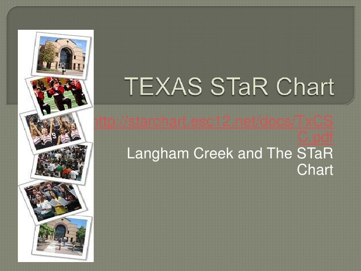 Langham Creek Star Chart
