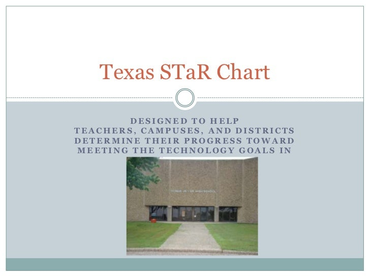 Texas STaR Chart         DESIGNED TO HELP TEACHERS, CAMPUSES, AND DISTRICTS DETERMINE THEIR PROGRESS TOWARD MEETING THE TE...