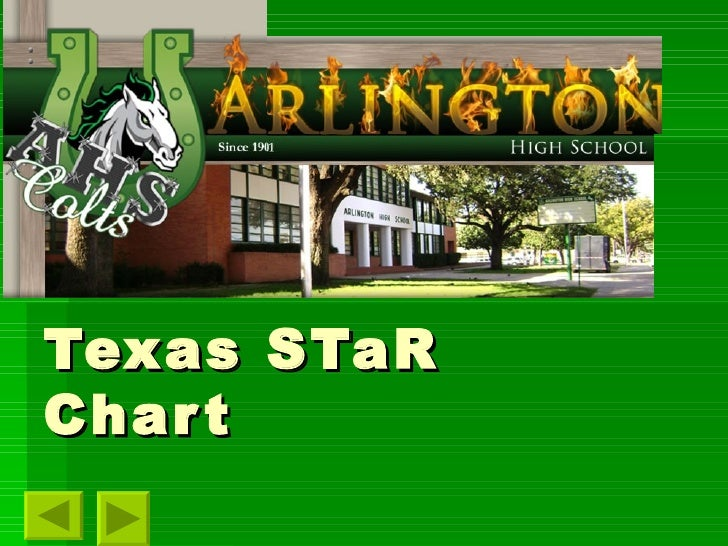 Arlington High STaR Chart