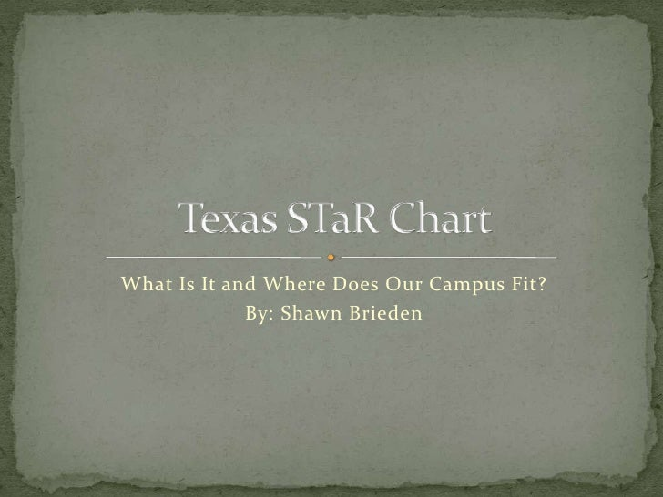 What Is It and Where Does Our Campus Fit?<br />By: Shawn Brieden<br />Texas STaR Chart<br />