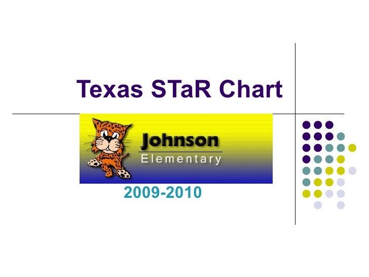 Texas STaR Chart 2009-2010