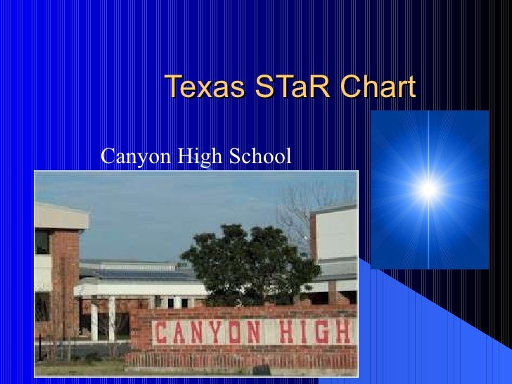 Texas STaR Chart Canyon High School
