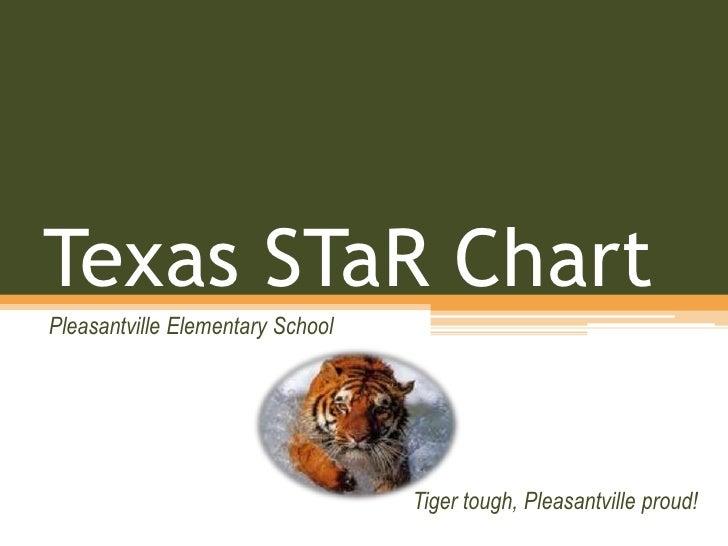 Texas STaR Chart Pleasantville Elementary School                                       Tiger tough, Pleasantville proud!