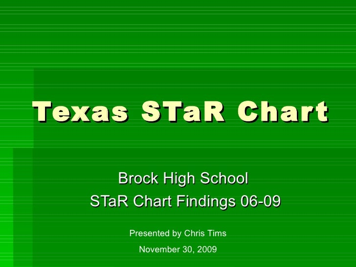 Texas STaR Chart Brock High School  STaR Chart Findings 06-09 Presented by Chris Tims November 30, 2009