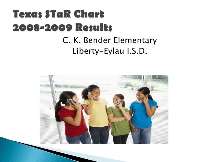 C. K. Bender Elementary<br />Liberty-Eylau I.S.D.<br />Texas STaR Chart2008-2009 Results<br />