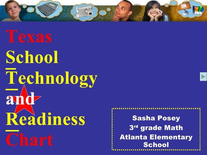 Texas   S chool T echnology and R eadiness   Chart Sasha Posey 3 rd  grade Math Atlanta Elementary School