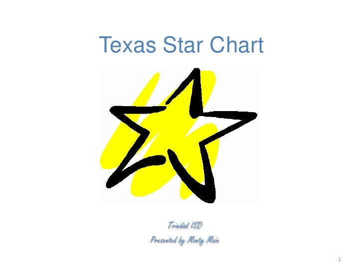 Texas Star Chart<br />Trinidad ISD<br />Presented by Monty Main<br />1<br />