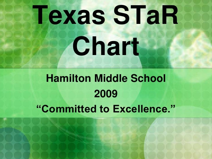 """Texas STaR Chart<br />Hamilton Middle School <br />2009<br />""""Committed to Excellence.""""<br />"""