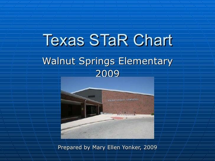 Texas STaR Chart Walnut Springs Elementary 2009 Prepared by Mary Ellen Yonker, 2009