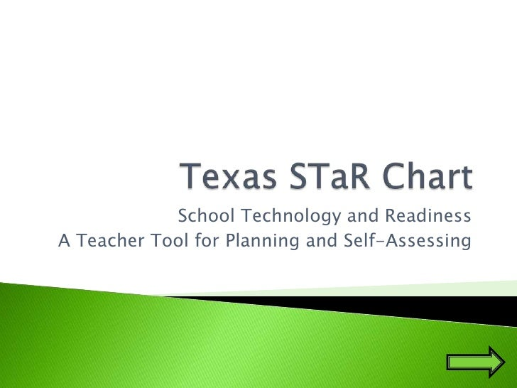 Texas STaR Chart<br />School Technology and Readiness<br />A Teacher Tool for Planning and Self-Assessing<br />