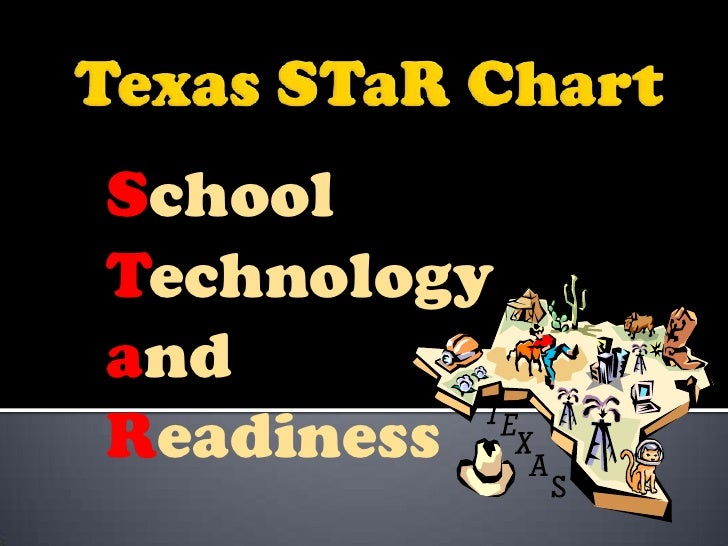Texas STaR Chart <br />SchoolTechnology<br />and<br />Readiness<br />