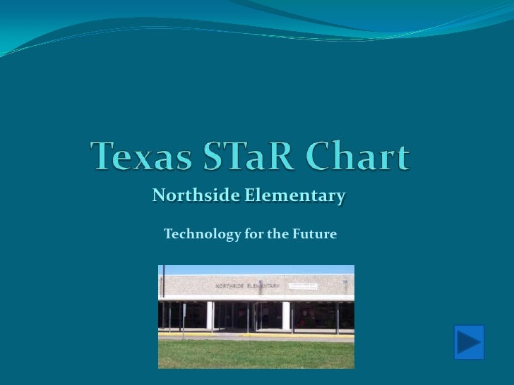 Texas STaR Chart<br />Northside Elementary<br />Technology for the Future<br />