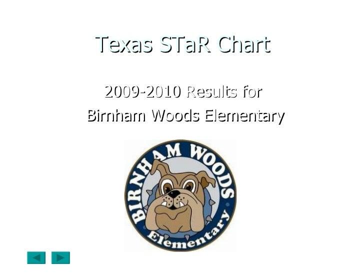 Texas STaR Chart 2009-2010 Results for  Birnham Woods Elementary