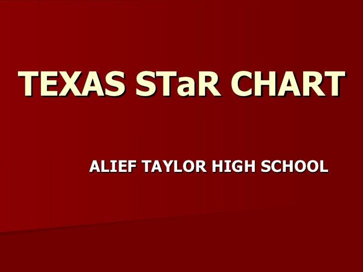 TEXAS STaR CHART ALIEF TAYLOR HIGH SCHOOL