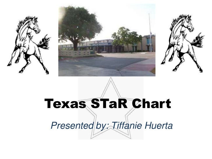 Texas STaR Chart<br />Presented by: Tiffanie Huerta<br />