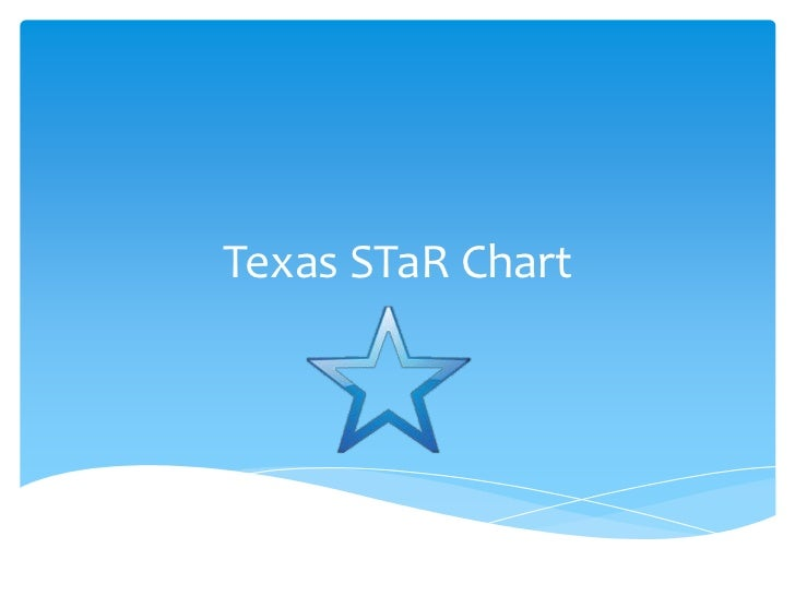 Texas STaR Chart <br />