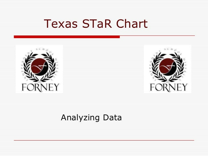 Texas STaR Chart  Analyzing Data