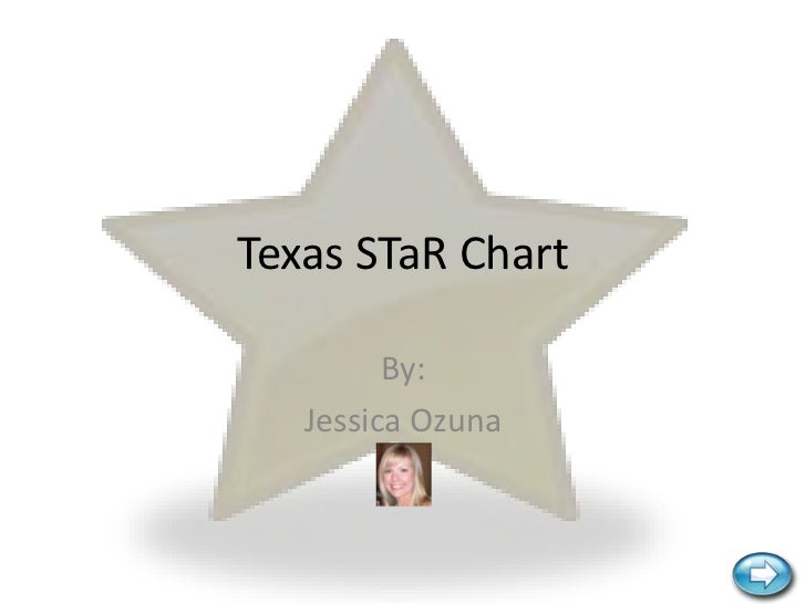 Texas STaR Chart<br />By: <br />Jessica Ozuna<br />
