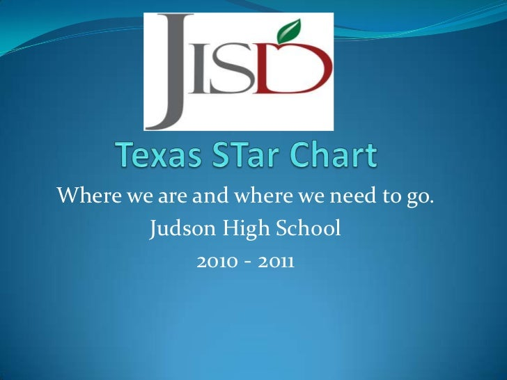 Texas STar Chart <br />Where we are and where we need to go.<br />Judson High School <br />2010 - 2011<br />