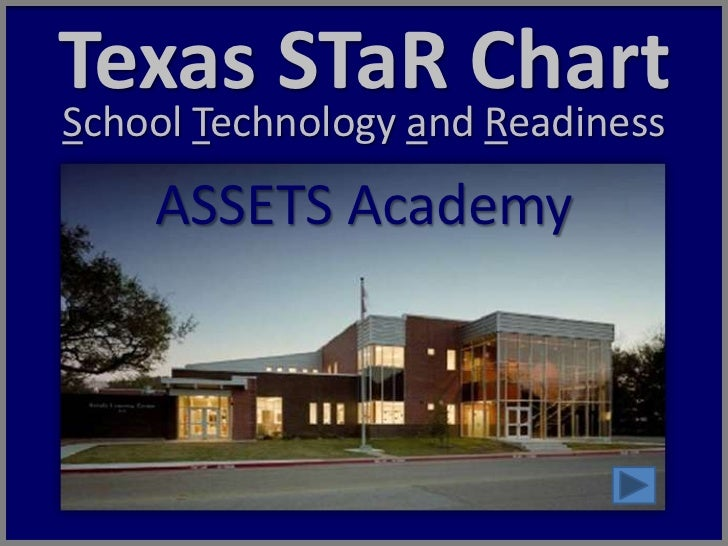 Texas STaR Chart<br />School Technology and Readiness<br />ASSETS Academy<br />