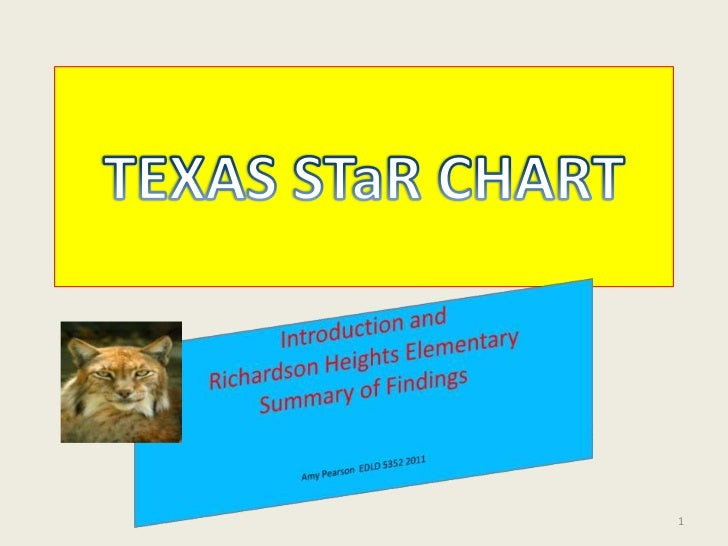 TEXAS STaR CHART<br />Introduction and <br />Richardson Heights Elementary<br />Summary of Findings<br />Amy Pearson  EDLD...