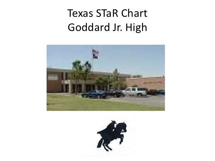 Texas STaR ChartGoddard Jr. High<br />