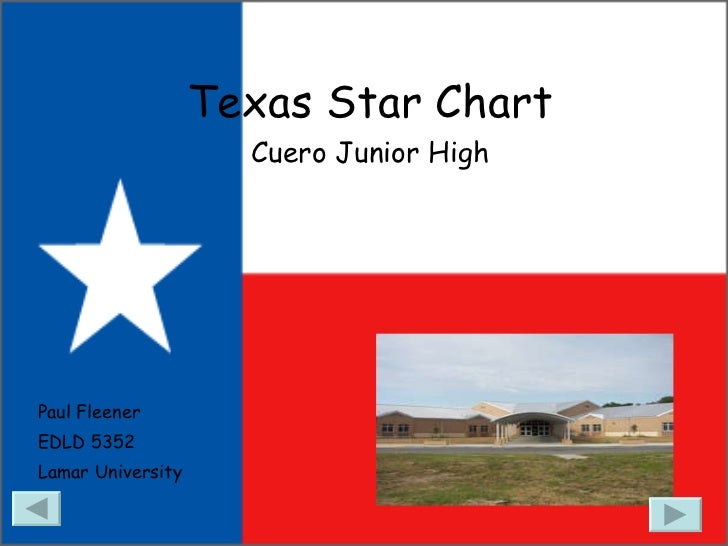 Texas Star Chart Cuero Junior High Paul Fleener EDLD 5352 Lamar University