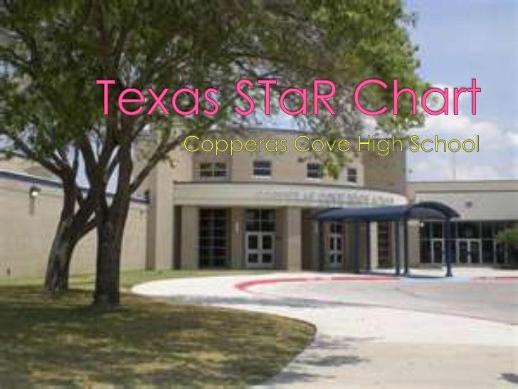 Texas STaR Chart<br />Copperas Cove High School<br />