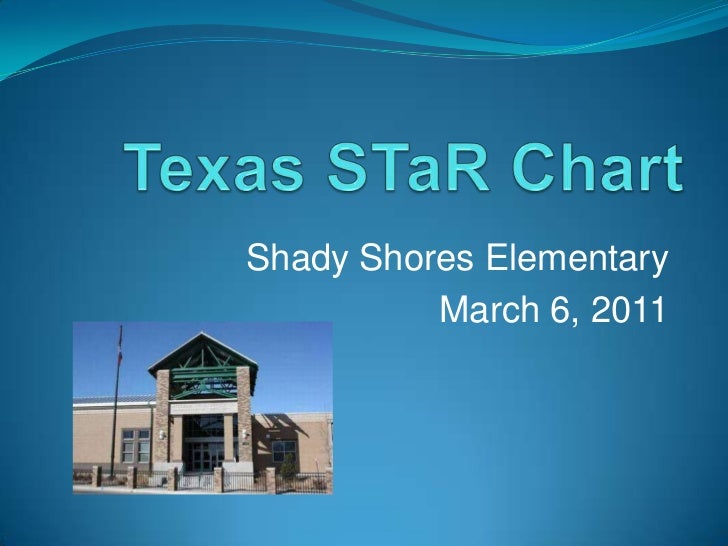 Texas STaR Chart<br />Shady Shores Elementary<br />March 6, 2011<br />