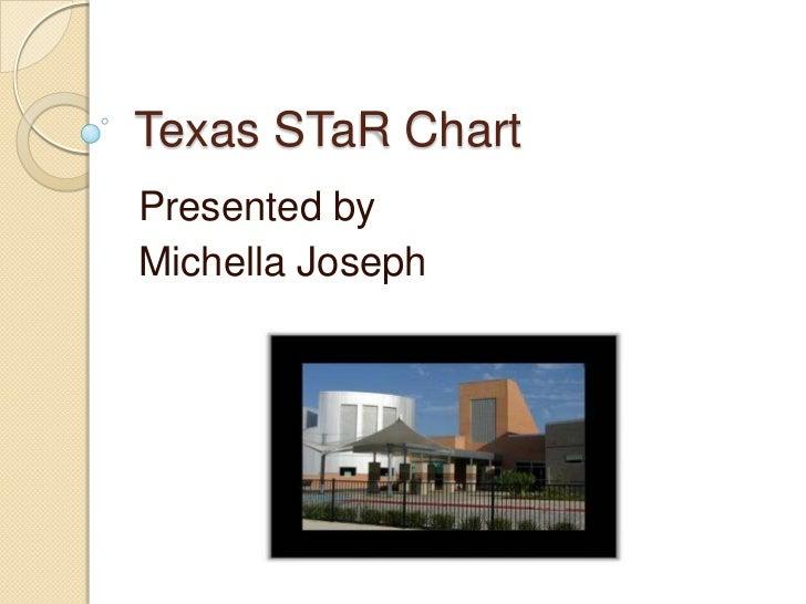Texas STaR Chart <br />Presented by <br />Michella Joseph<br />