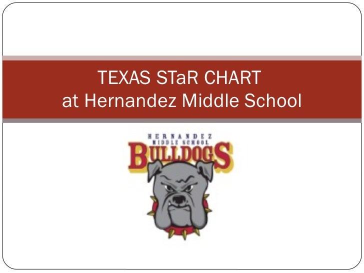 Texas STaR Chart Presentation