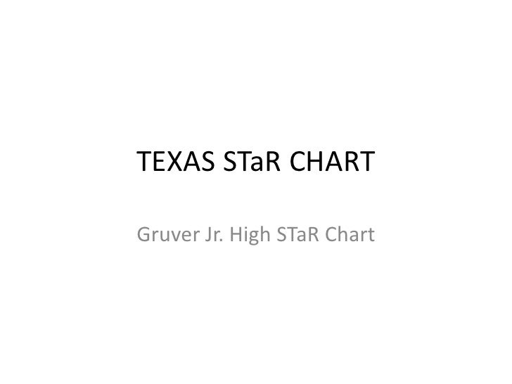 TEXAS STaR CHART<br />Gruver Jr. High STaR Chart <br />