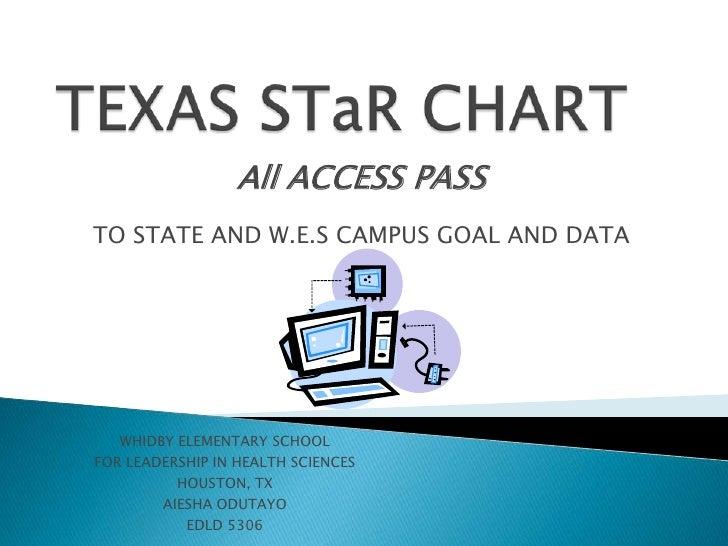 Texas s ta r chart-whidby