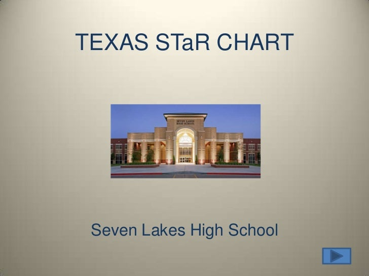 TEXAS STaR CHART<br />Seven Lakes High School<br />