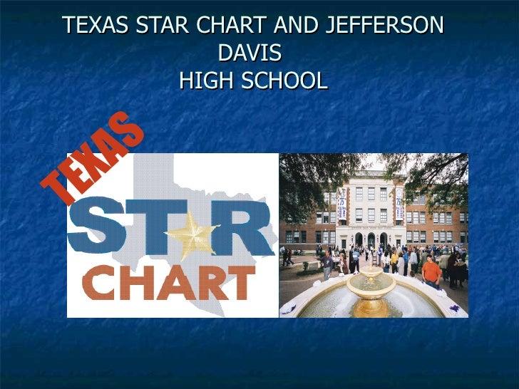 Texas S Tar Chart And Davis High School