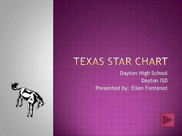Texas star chart (assignment 2)