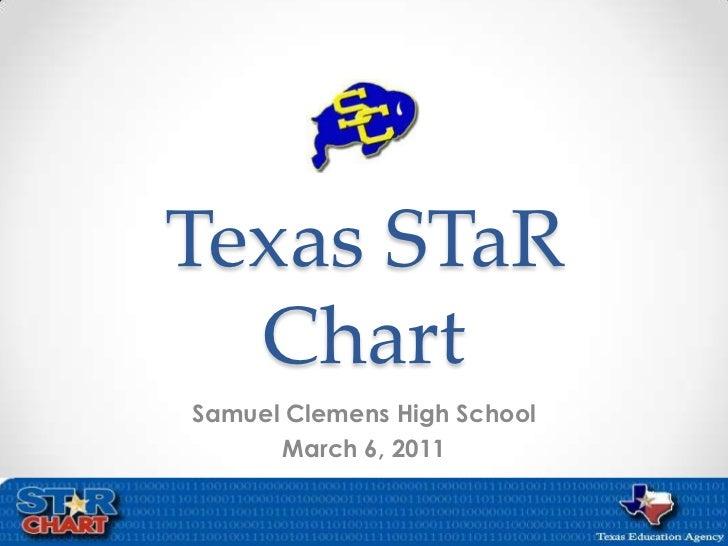 Texas STaR Chart<br />Samuel Clemens High School<br />March 6, 2011<br />