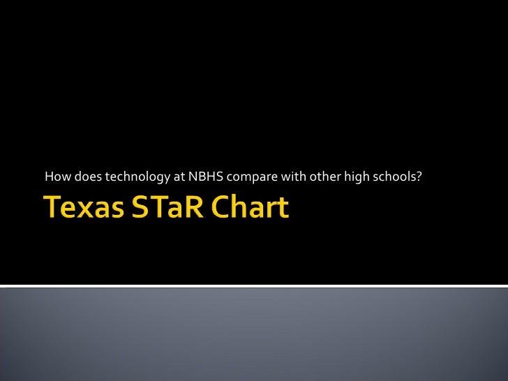 Texas_STaR_Chart_Hearnsberger