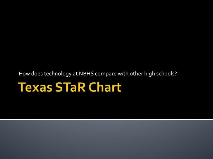 Texas STaR Chart Hearnsberger