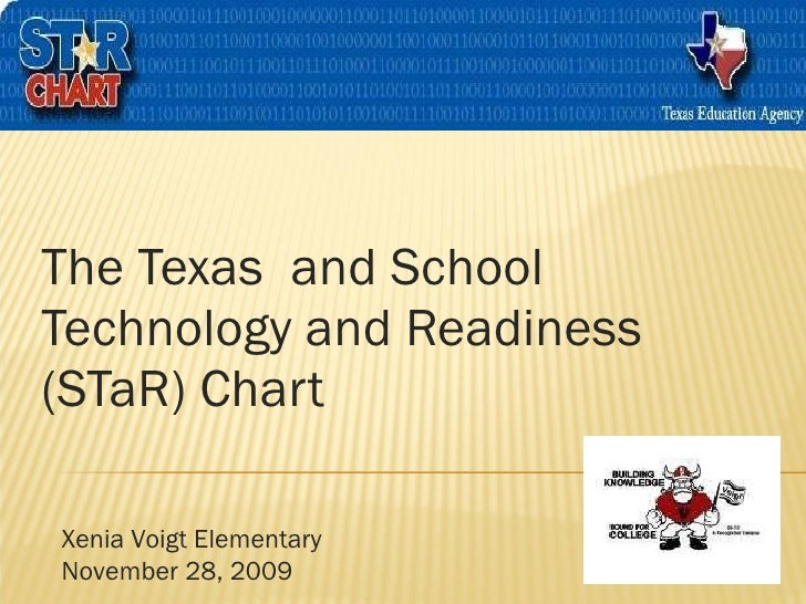 The Texas  and School Technology and Readiness (STaR) Chart Xenia Voigt Elementary  November 28, 2009