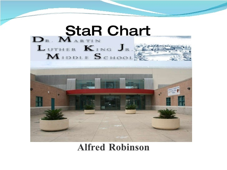 Alfred Robinson StaR Chart